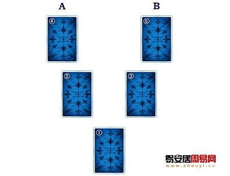 塔罗牌二选一占卜法