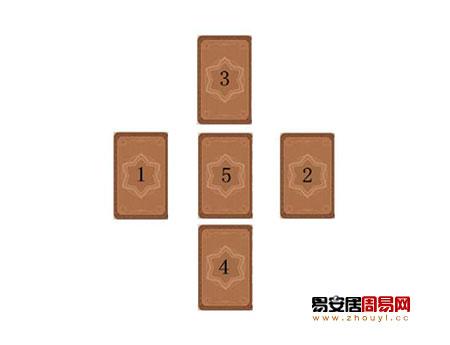 塔罗牌占卜之大十字占卜法图