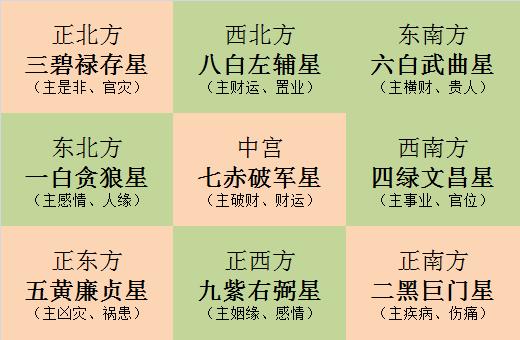 李居明2020年九宫飞星图