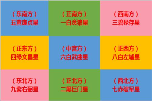 苏民峰2021年风水方位及布局